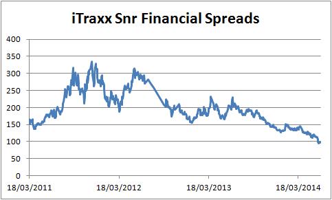how to buy index swaps credit suisse