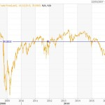 Beware of Falling Knives: Is a New Credit Crisis Brewing? thumbnail